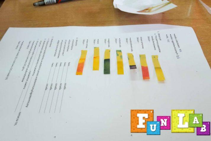 eksperymenty warsztaty uczniowie podstawa programowa